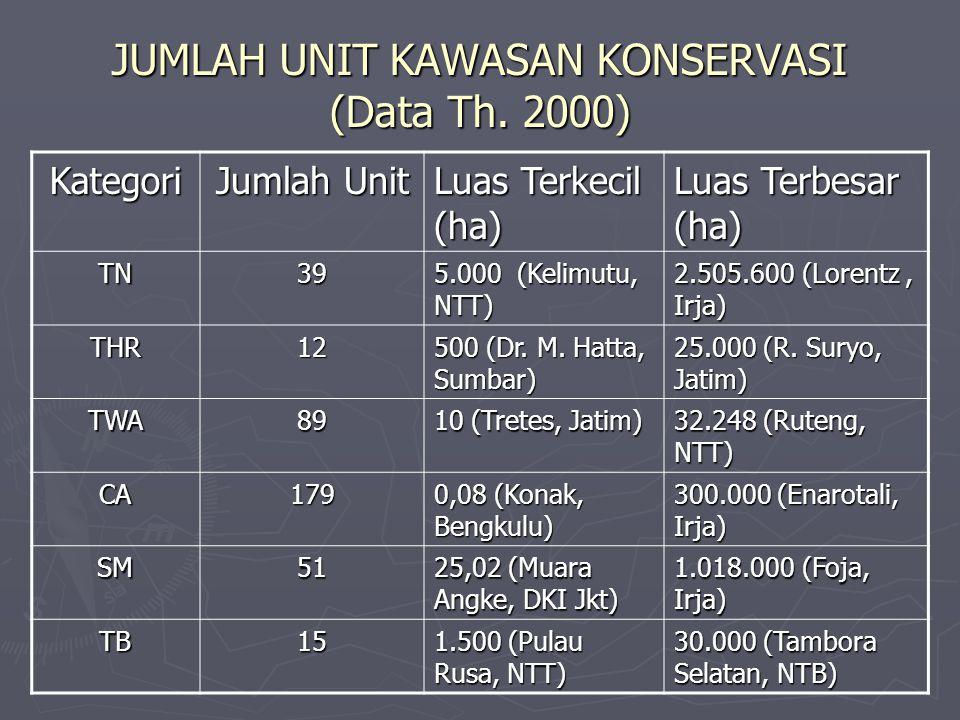 JUMLAH UNIT KAWASAN KONSERVASI (Data Th. 2000)