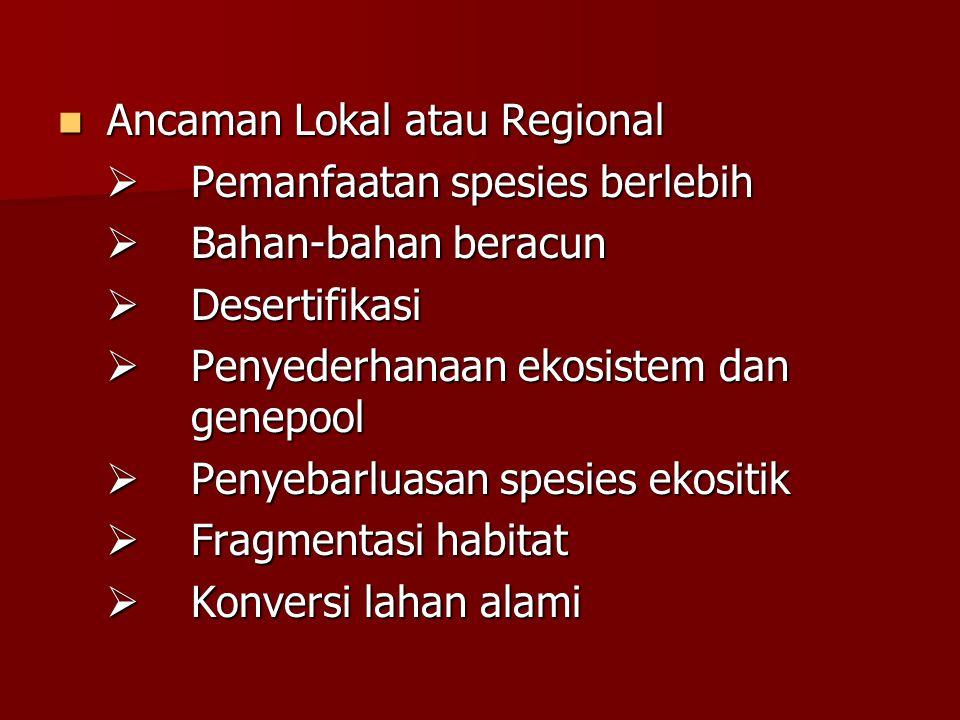 Ancaman Lokal atau Regional
