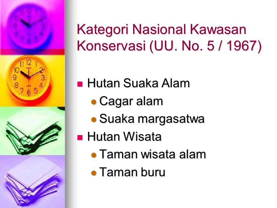 Kategori Nasional Kawasan Konservasi (UU. No. 5 / 1967)