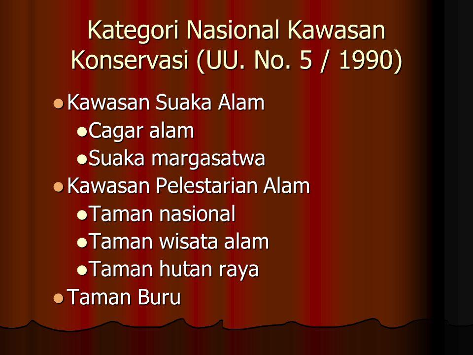 Kategori Nasional Kawasan Konservasi (UU. No. 5 / 1990)