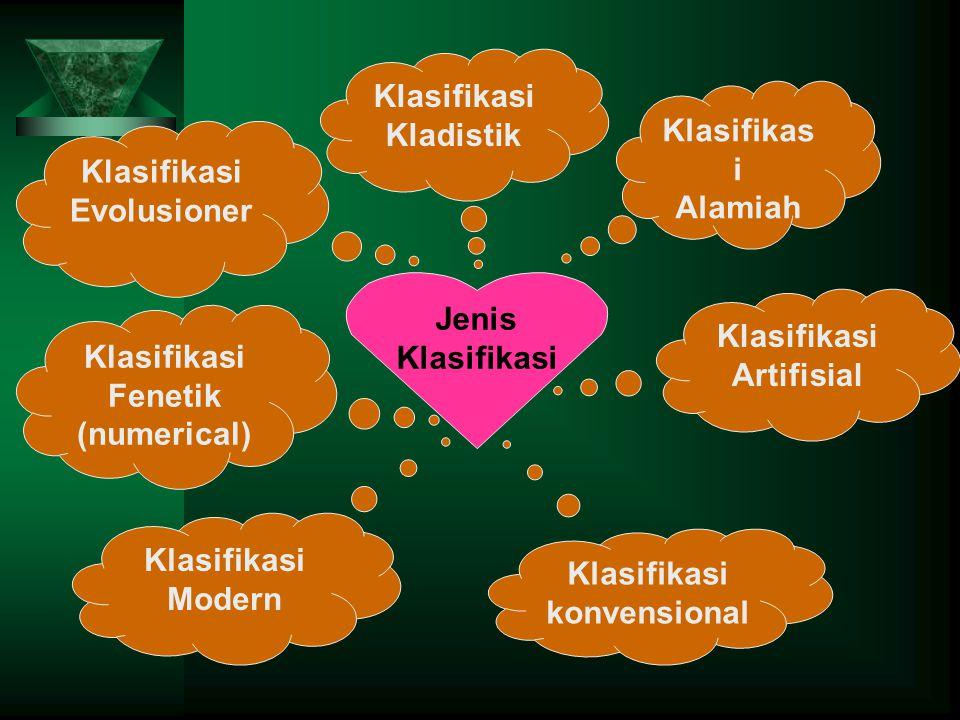 Klasifikasi Kladistik. Klasifikasi. Alamiah. Klasifikasi. Evolusioner. Jenis. Klasifikasi. Klasifikasi.
