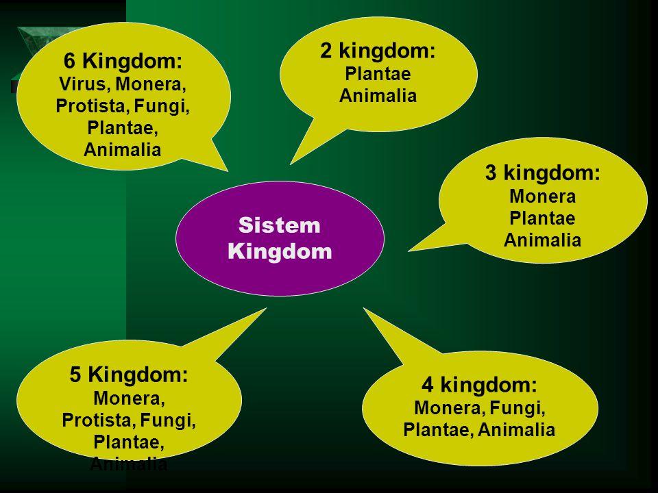2 kingdom: 6 Kingdom: 3 kingdom: Sistem Kingdom 5 Kingdom: 4 kingdom: