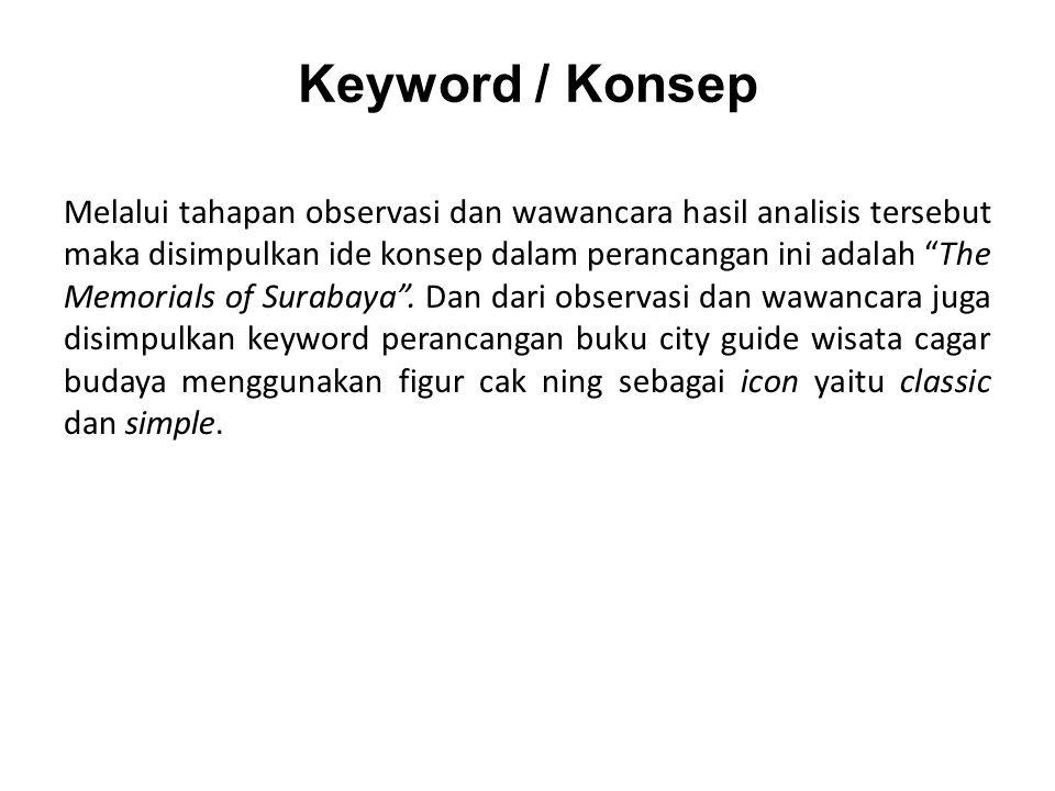 Keyword / Konsep