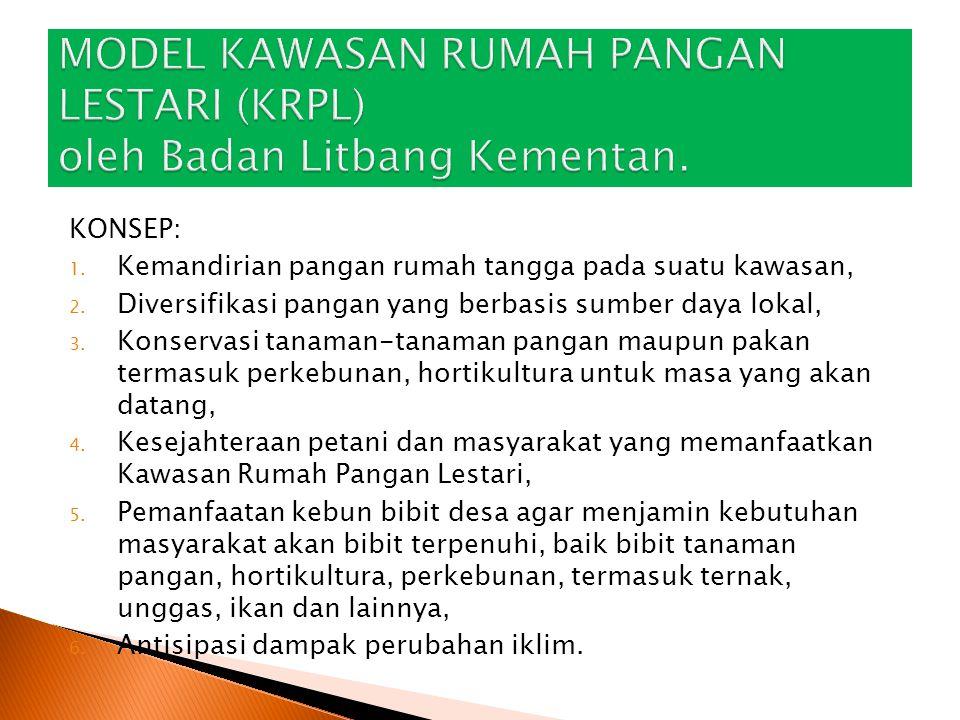 MODEL KAWASAN RUMAH PANGAN LESTARI (KRPL) oleh Badan Litbang Kementan.