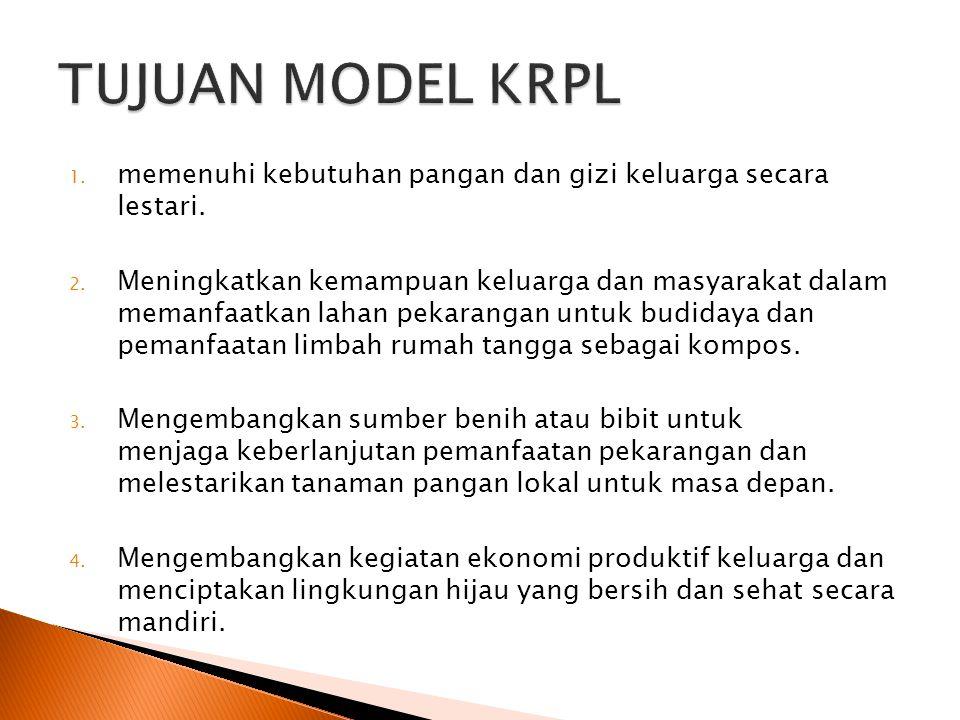 TUJUAN MODEL KRPL memenuhi kebutuhan pangan dan gizi keluarga secara lestari.
