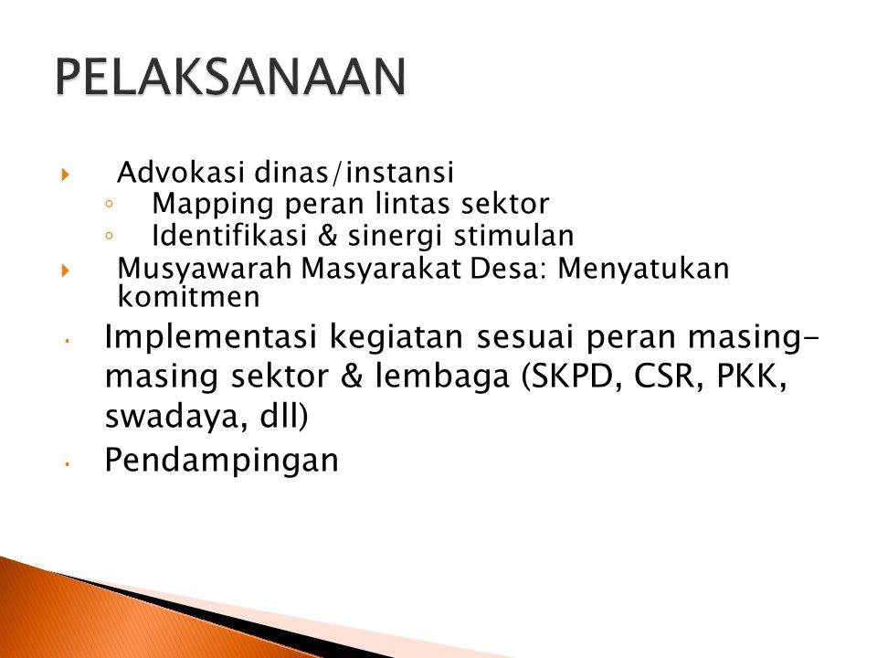 PELAKSANAAN Advokasi dinas/instansi. Mapping peran lintas sektor. Identifikasi & sinergi stimulan.