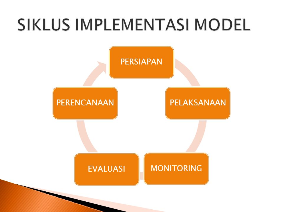 SIKLUS IMPLEMENTASI MODEL