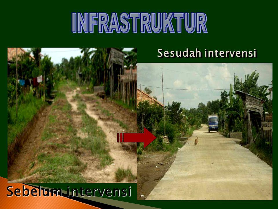 INFRASTRUKTUR Sesudah intervensi Sebelum intervensi