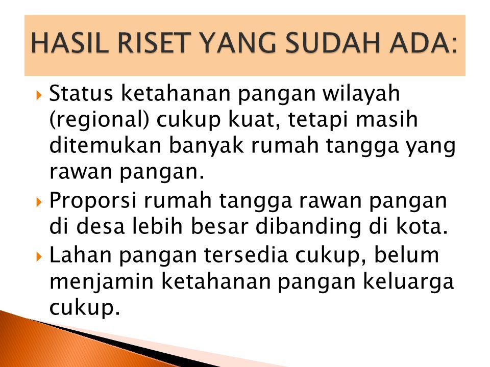 HASIL RISET YANG SUDAH ADA: