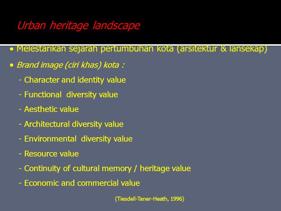 Urban heritage landscape