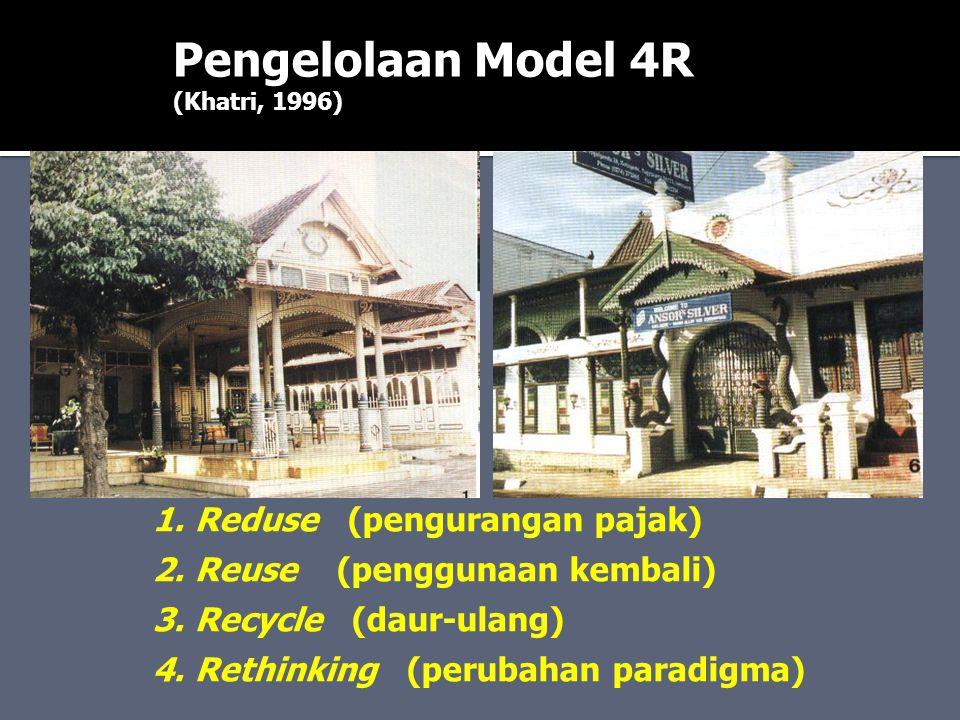 Pengelolaan Model 4R Reduse (pengurangan pajak)