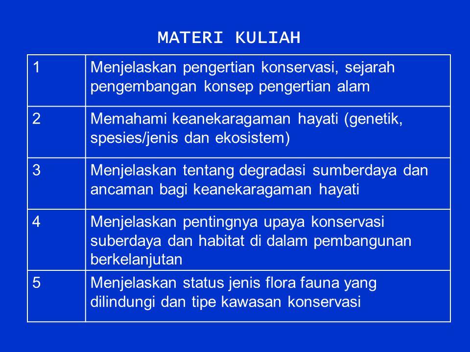 MATERI KULIAH 1. Menjelaskan pengertian konservasi, sejarah pengembangan konsep pengertian alam. 2.