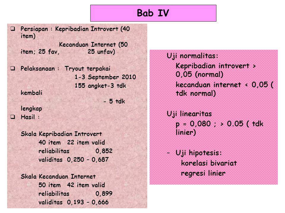 Bab IV Uji normalitas: Kepribadian introvert > 0,05 (normal)