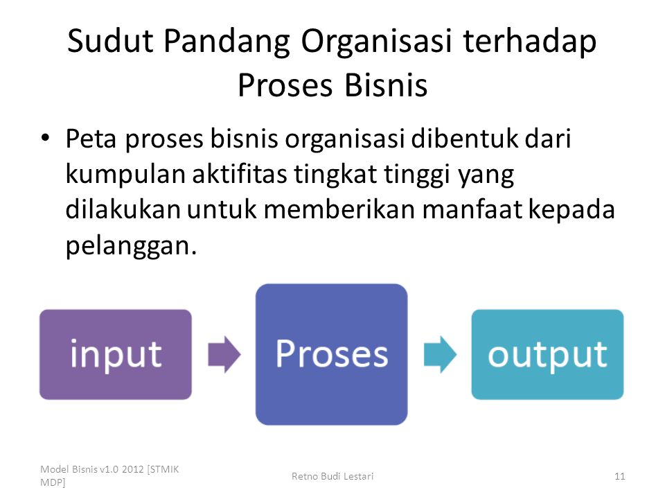 Sudut Pandang Organisasi terhadap Proses Bisnis