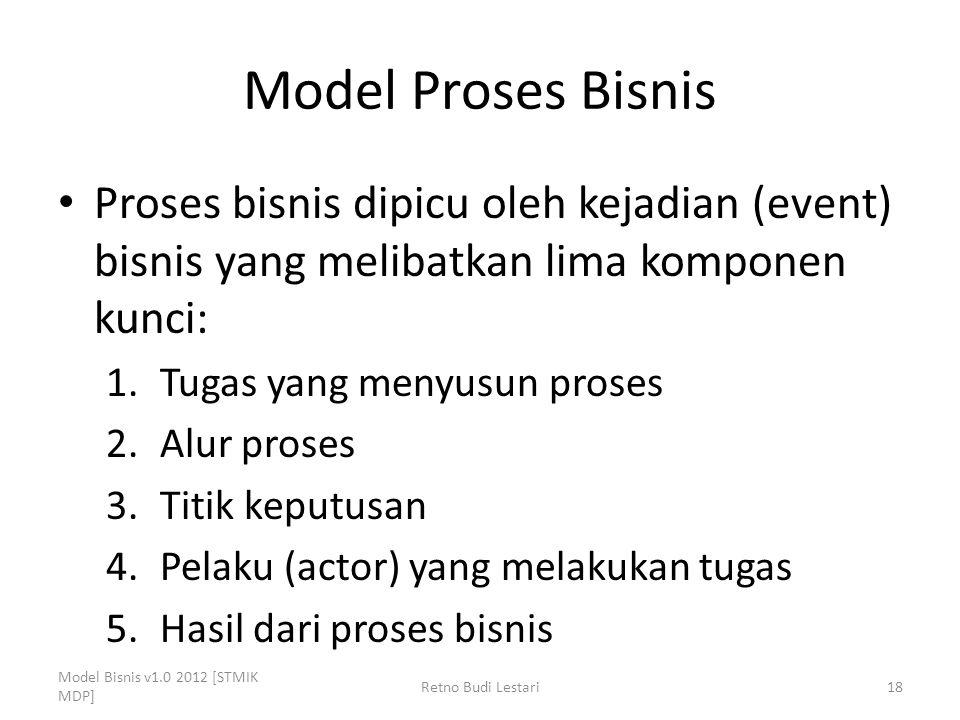 Model Proses Bisnis Proses bisnis dipicu oleh kejadian (event) bisnis yang melibatkan lima komponen kunci: