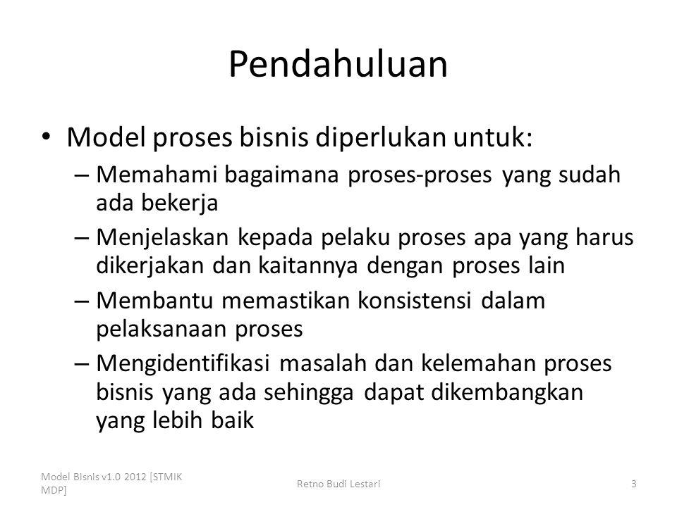 Pendahuluan Model proses bisnis diperlukan untuk:
