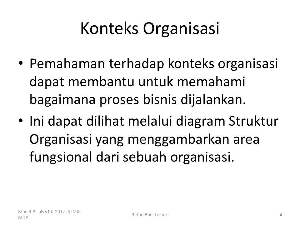 Konteks Organisasi Pemahaman terhadap konteks organisasi dapat membantu untuk memahami bagaimana proses bisnis dijalankan.