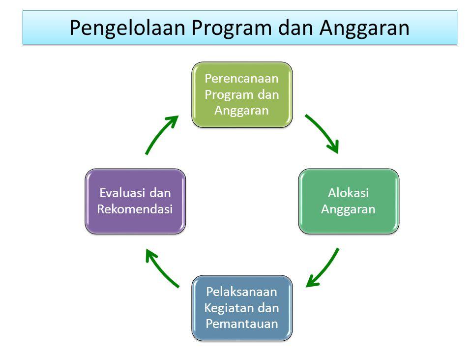 Pengelolaan Program dan Anggaran