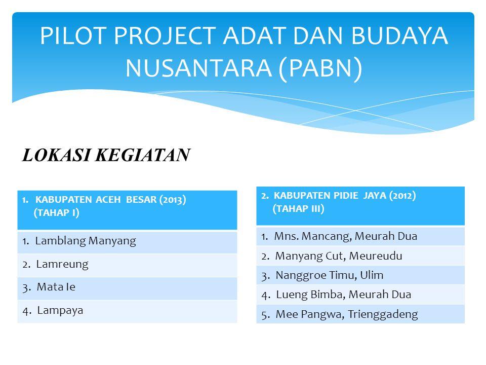 PILOT PROJECT ADAT DAN BUDAYA NUSANTARA (PABN)