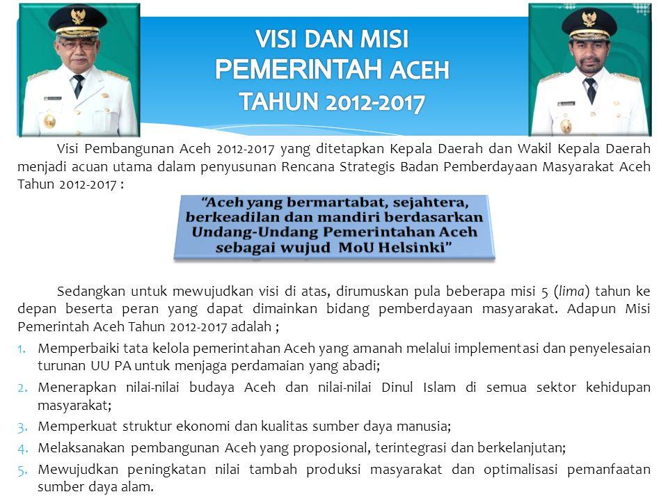 VISI DAN MISI PEMERINTAH ACEH TAHUN 2012-2017