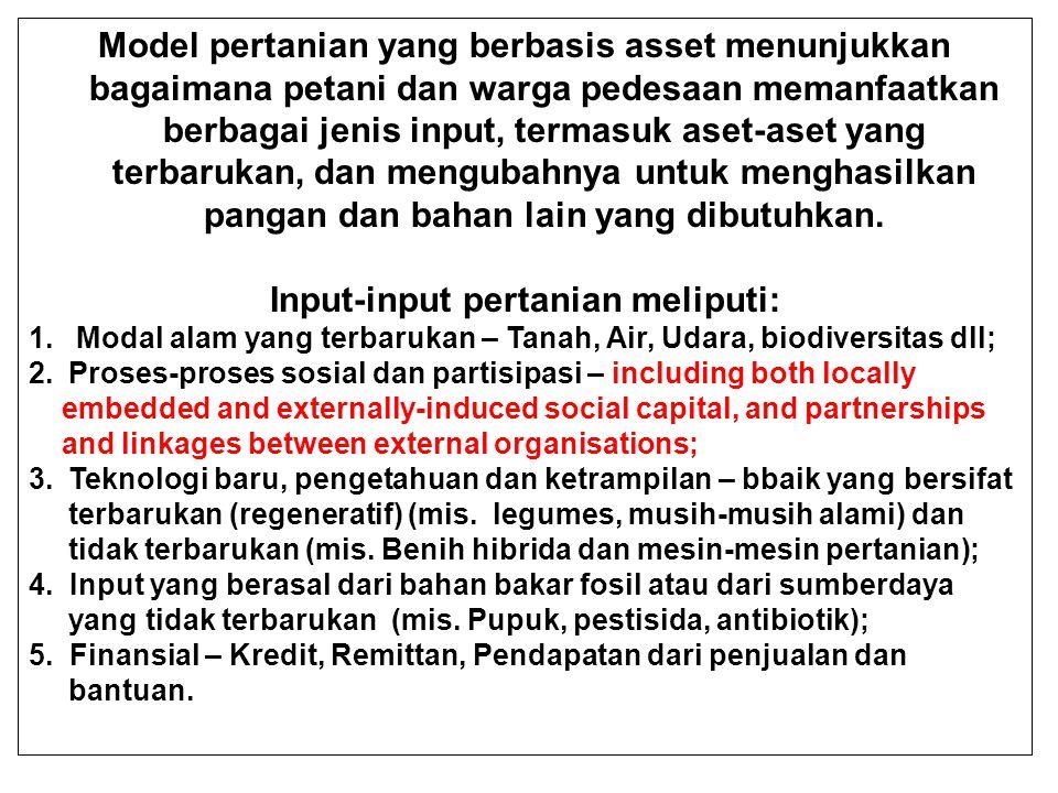 Input-input pertanian meliputi: