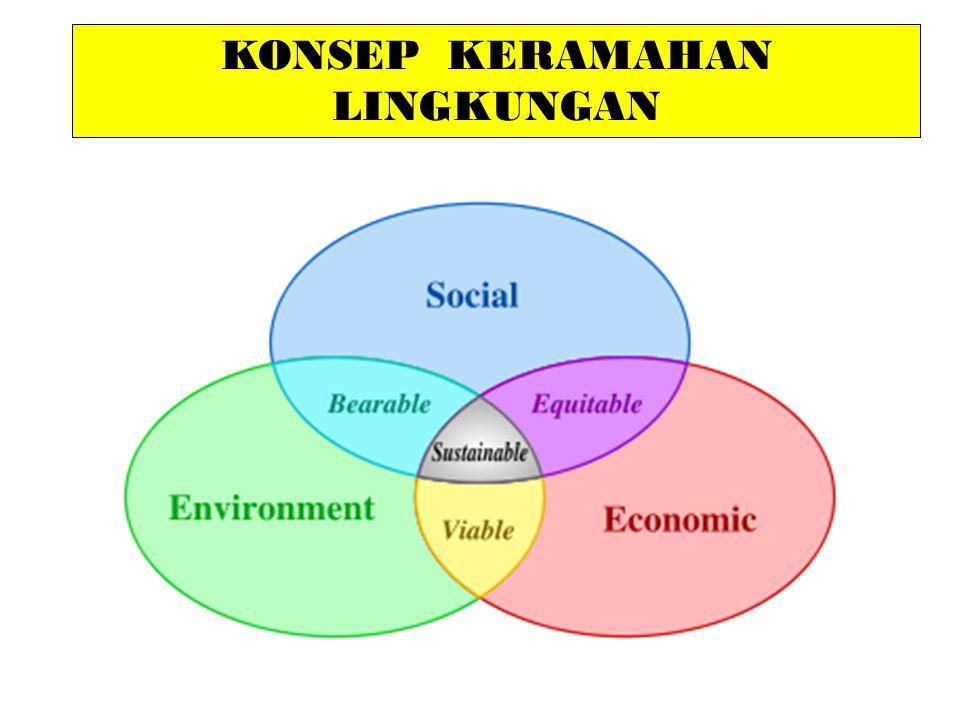 KONSEP KERAMAHAN LINGKUNGAN