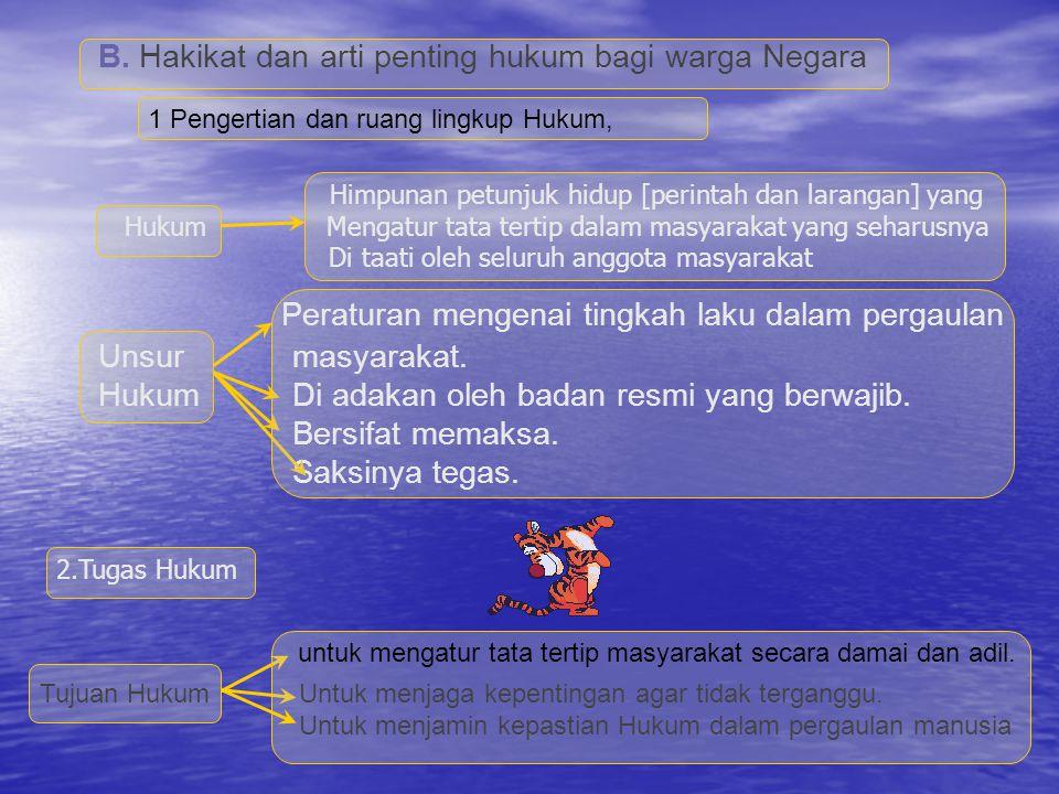 B. Hakikat dan arti penting hukum bagi warga Negara