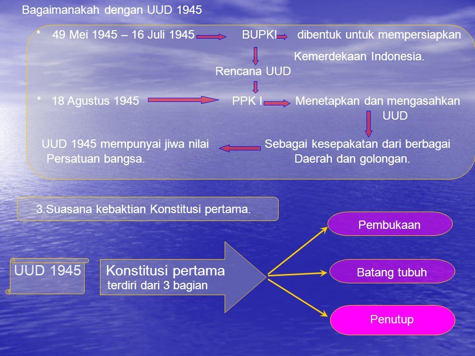 * 49 Mei 1945 – 16 Juli 1945 BUPKI dibentuk untuk mempersiapkan