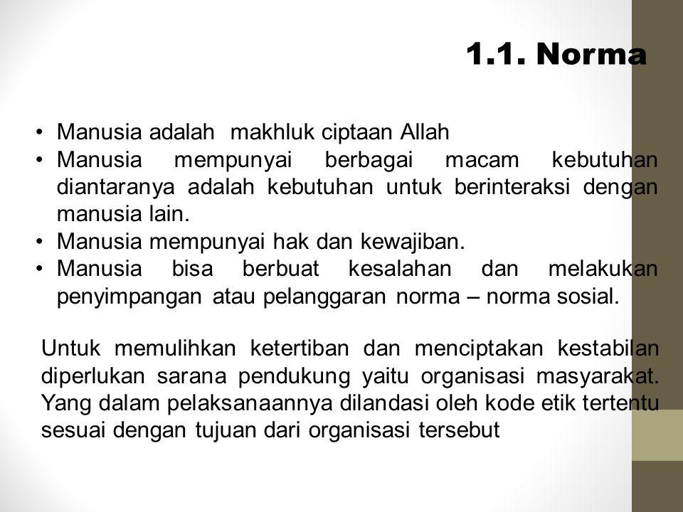 1.1. Norma Manusia adalah makhluk ciptaan Allah