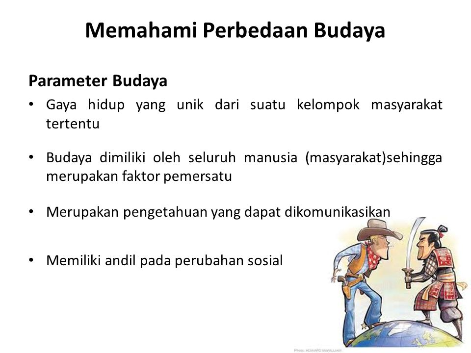 Memahami Perbedaan Budaya