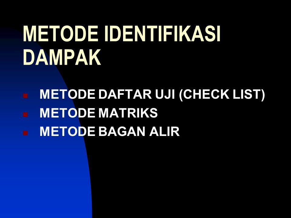 METODE IDENTIFIKASI DAMPAK