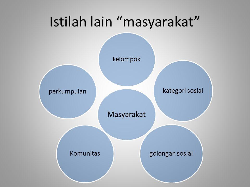 Istilah lain masyarakat