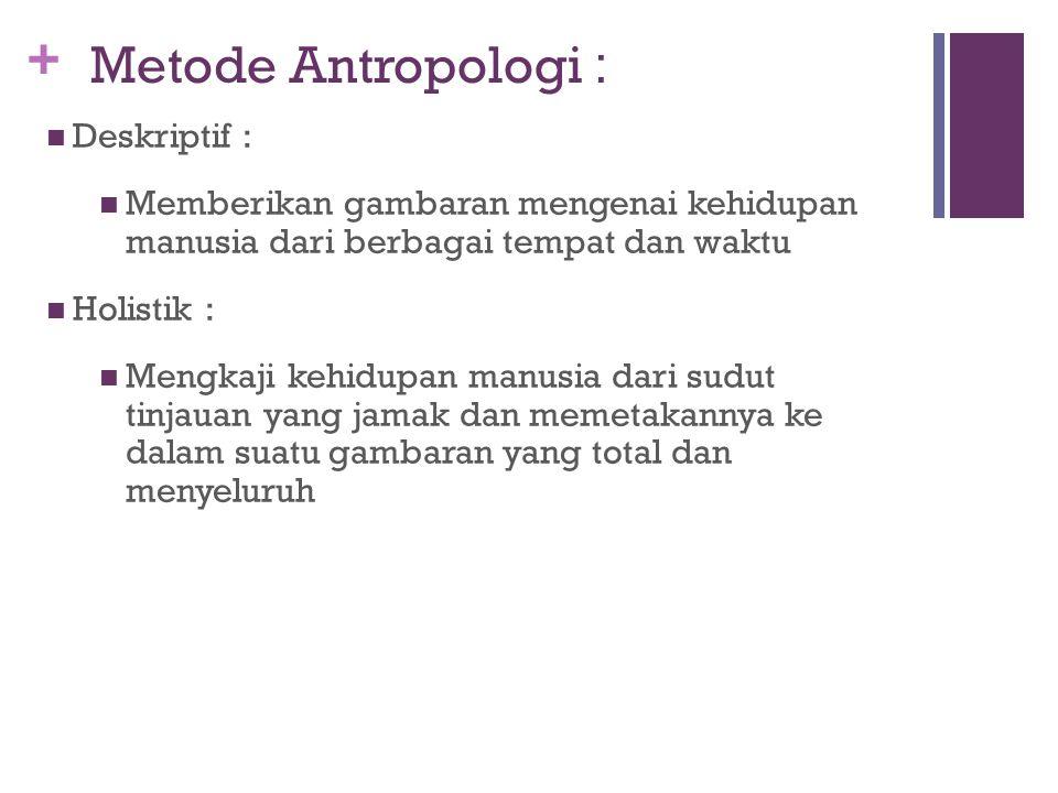 Metode Antropologi : Deskriptif :