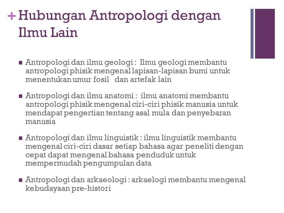 Hubungan Antropologi dengan Ilmu Lain