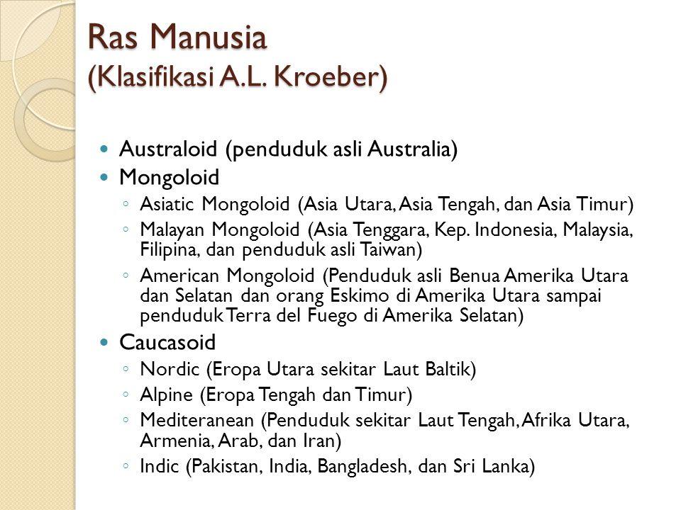 Ras Manusia (Klasifikasi A.L. Kroeber)