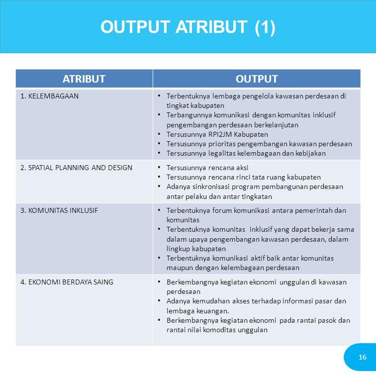 OUTPUT ATRIBUT (1) ATRIBUT OUTPUT 1. KELEMBAGAAN