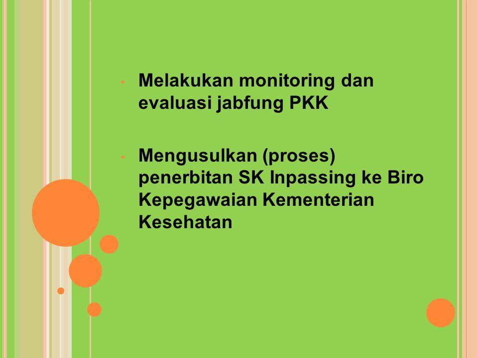 Melakukan monitoring dan evaluasi jabfung PKK