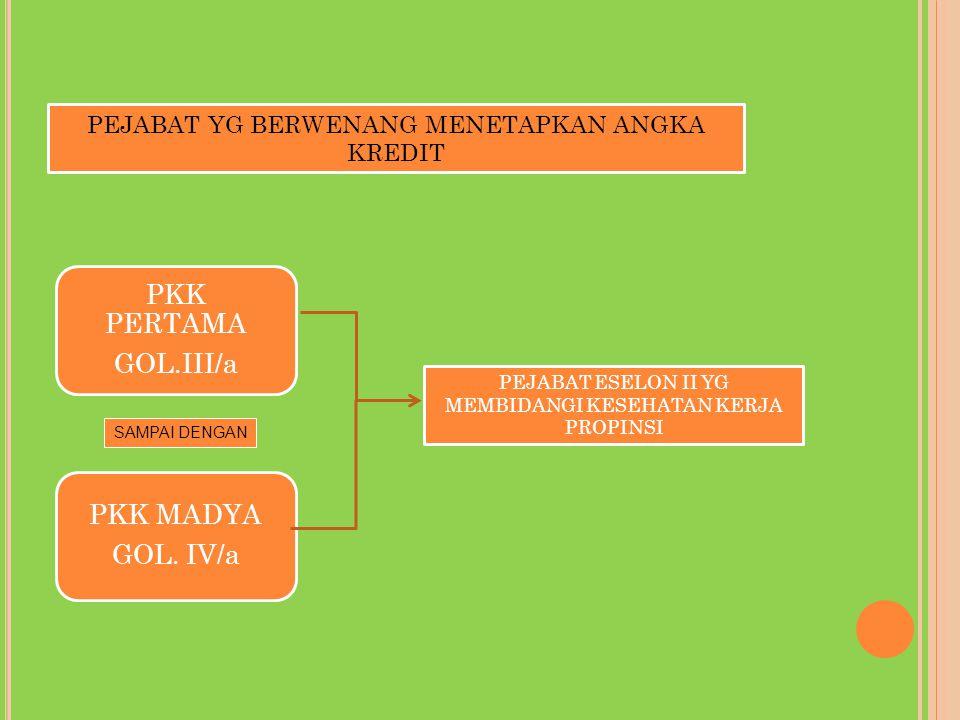 PKK PERTAMA GOL.III/a PKK MADYA GOL. IV/a