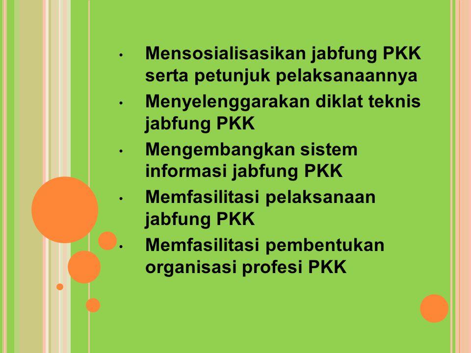 Mensosialisasikan jabfung PKK serta petunjuk pelaksanaannya