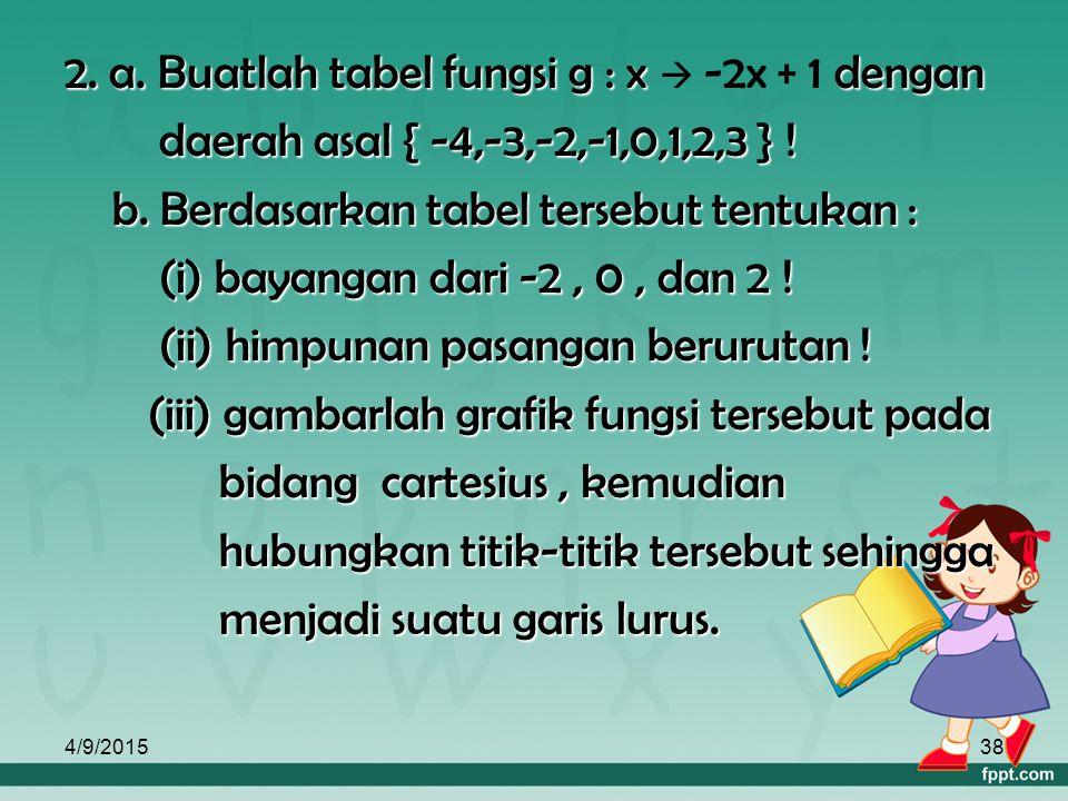 2. a. Buatlah tabel fungsi g : x  -2x + 1 dengan