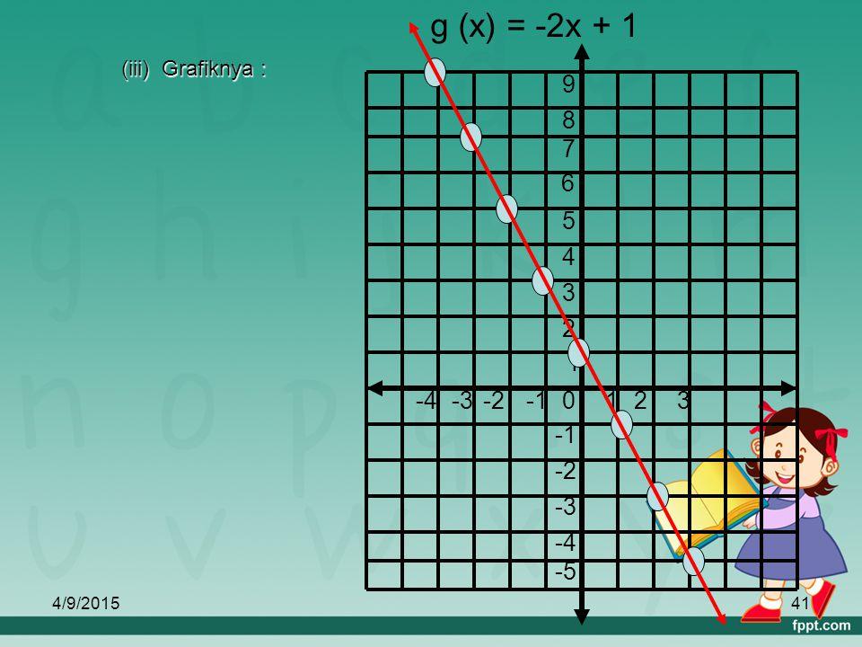 g (x) = -2x + 1 9 -1 -2 -3 -4 -5 1 2 3 4 5 6 7 8 (iii) Grafiknya :