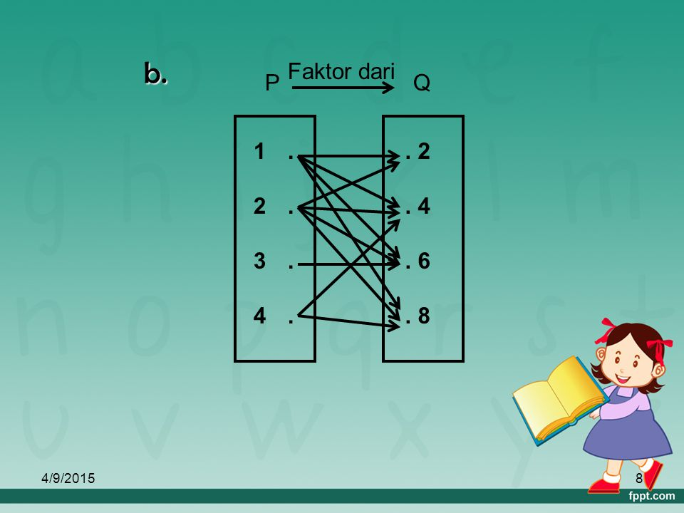 b. . 2 . 4 . 6 . 8 . Q P Faktor dari 4/10/2017