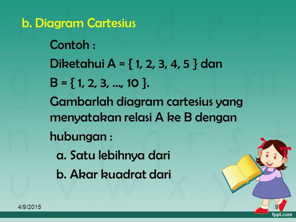 Gambarlah diagram cartesius yang menyatakan relasi A ke B dengan