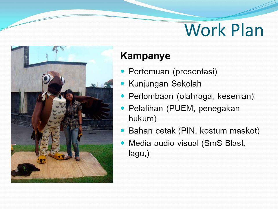 Work Plan Kampanye Pertemuan (presentasi) Kunjungan Sekolah