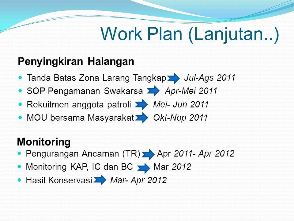 Work Plan (Lanjutan..) Penyingkiran Halangan Monitoring