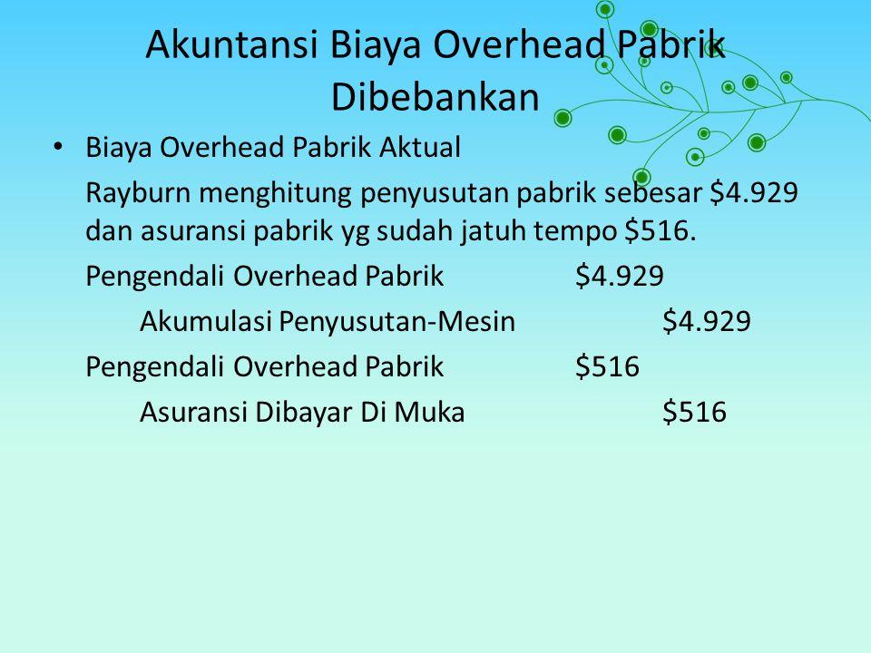 Akuntansi Biaya Overhead Pabrik Dibebankan