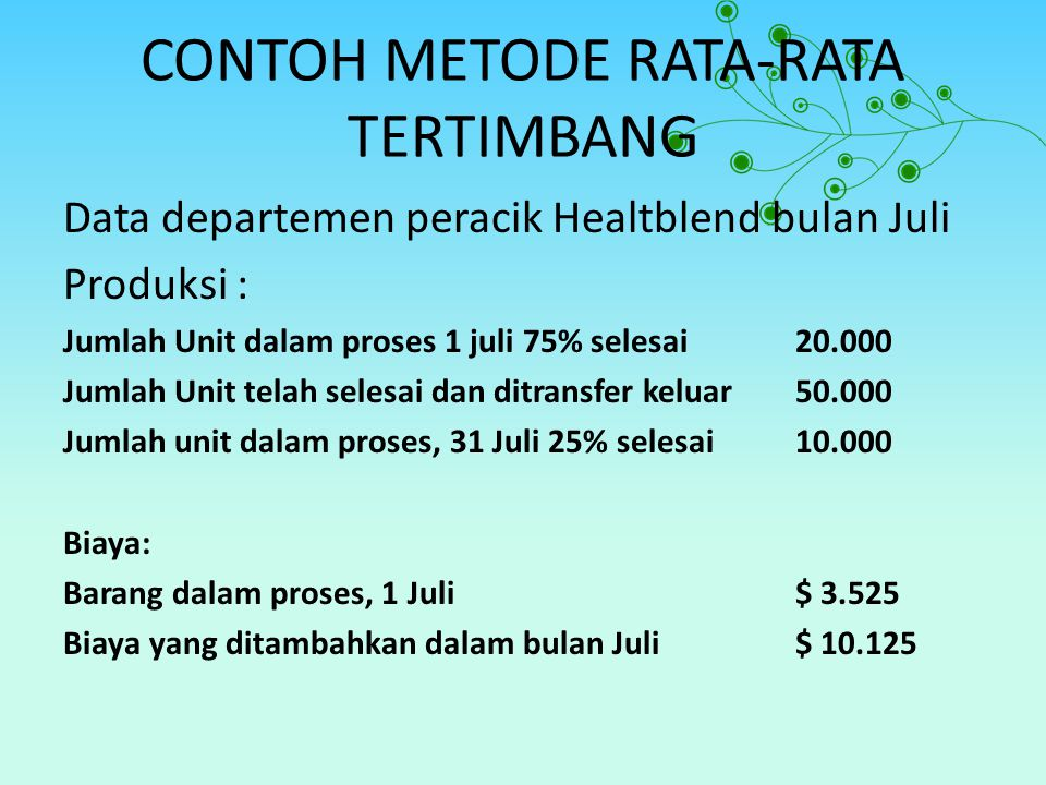 CONTOH METODE RATA-RATA TERTIMBANG