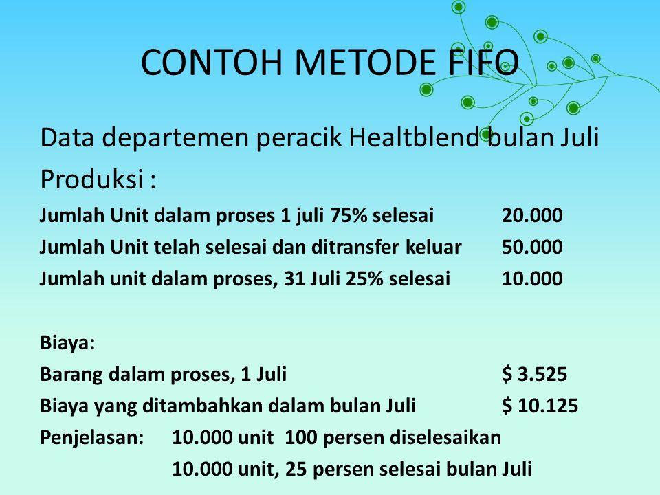 CONTOH METODE FIFO Data departemen peracik Healtblend bulan Juli