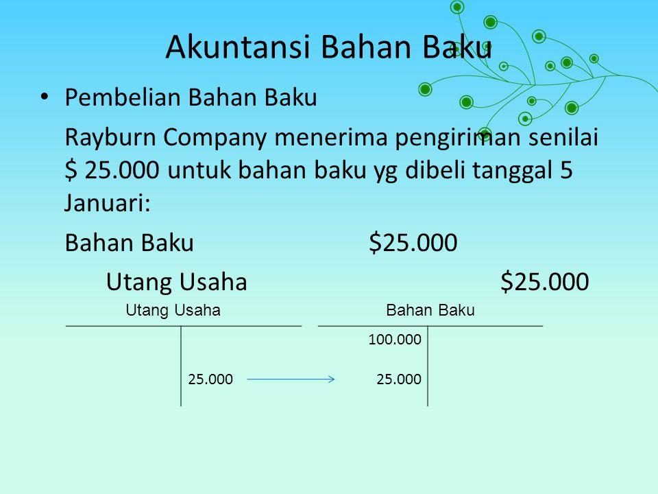 Akuntansi Bahan Baku Pembelian Bahan Baku