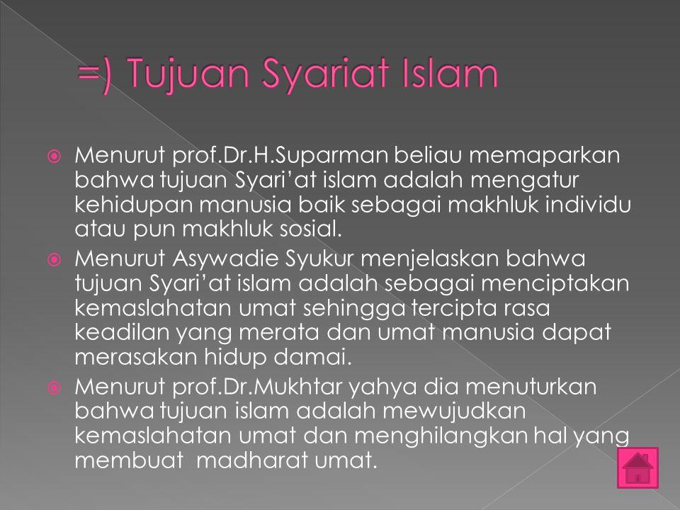 =) Tujuan Syariat Islam